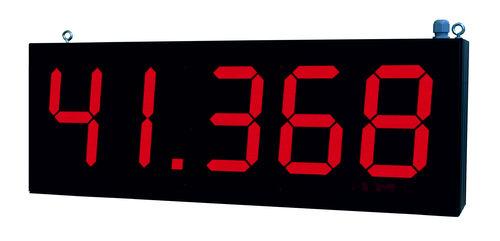 alphanumeric display / 7-segment / 5-digit / programmable