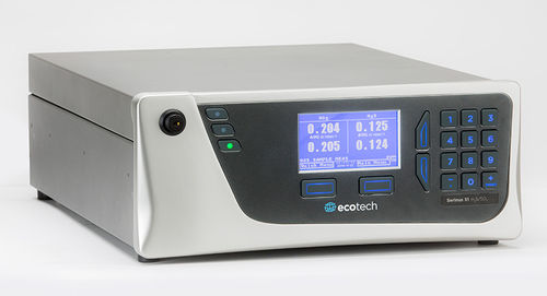 sulfur dioxide analyzer / hydrogen sulfide / concentration / benchtop