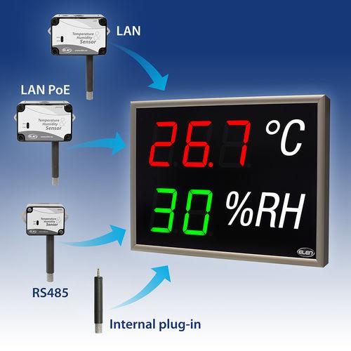 temperature indicator / humidity / digital / LED