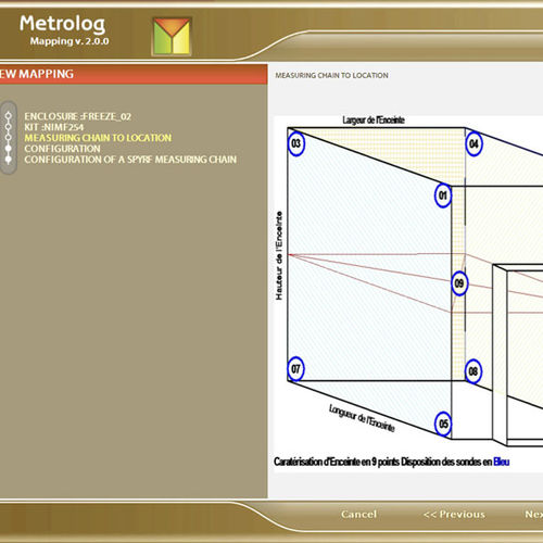 metrology software / temperature mapping