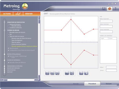 metrology software / calibration