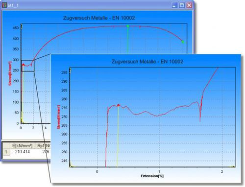 measurement software / for materials testing / interface / calculation