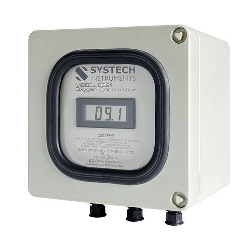 oxygen analyzer - Systech Illinois