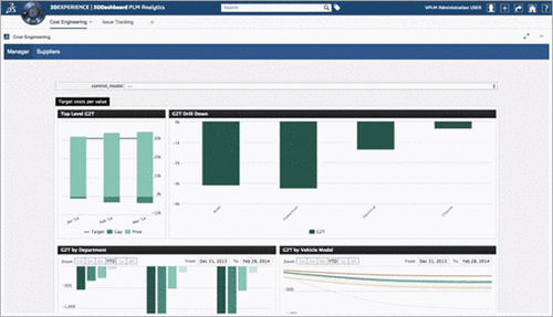 Design software / traceability / PLM EXALEAD PLM Analytics DASSAULT SYSTEMES