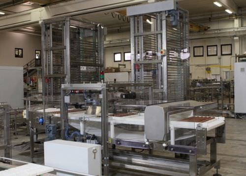fully automatic packaging line for chocolate products Sacmi Packaging