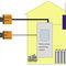 VOC analyzer / CH4 / stack gas / BTEX