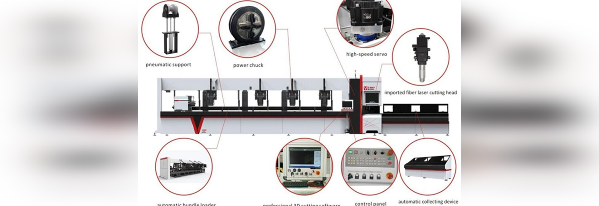 3000w Stainless Steel / Carbon Steel Tube Fiber Laser Cutting Machine With Automatic Bundle Loader