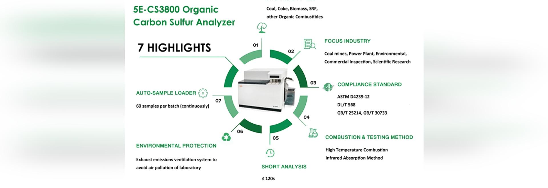 5E-CS3800 Automatic Organic Sulfur Carbon Analyzer