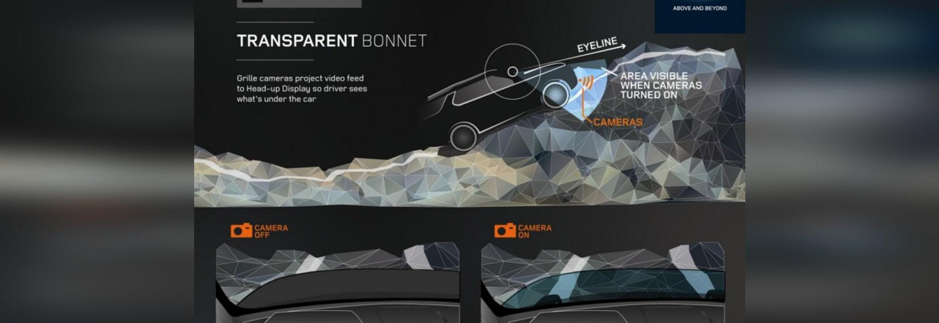 LAND ROVER'S NEW TRANSPARENT BONNET