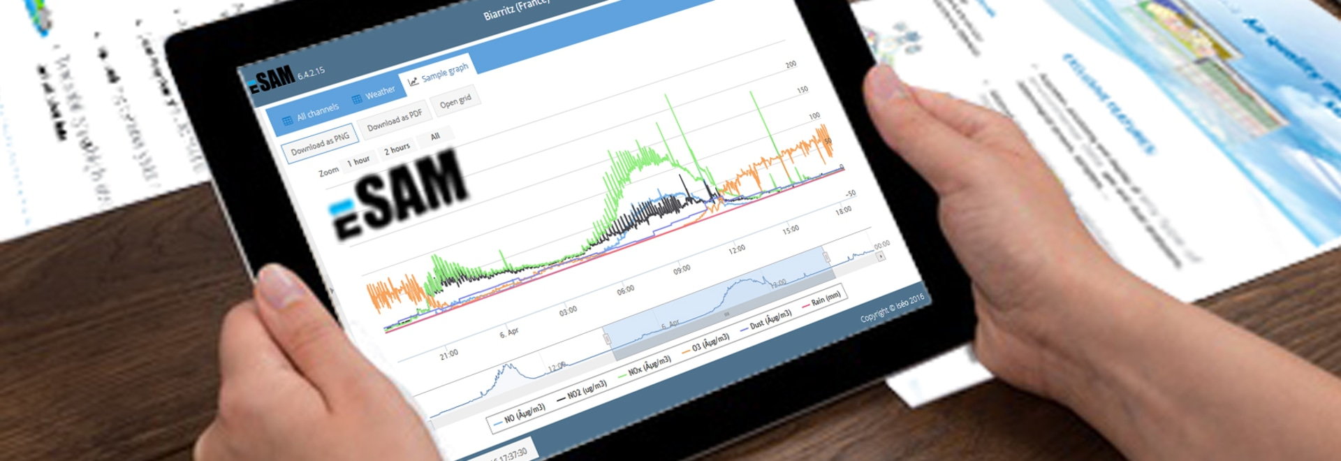 New Data Acquisition and Handling System for Air Pollution Monitoring eSAM