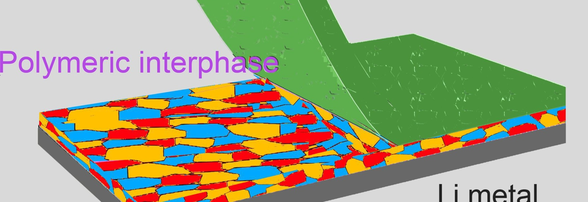 New Interphase Improves Performance, Safety of Lithium Metal Batteries