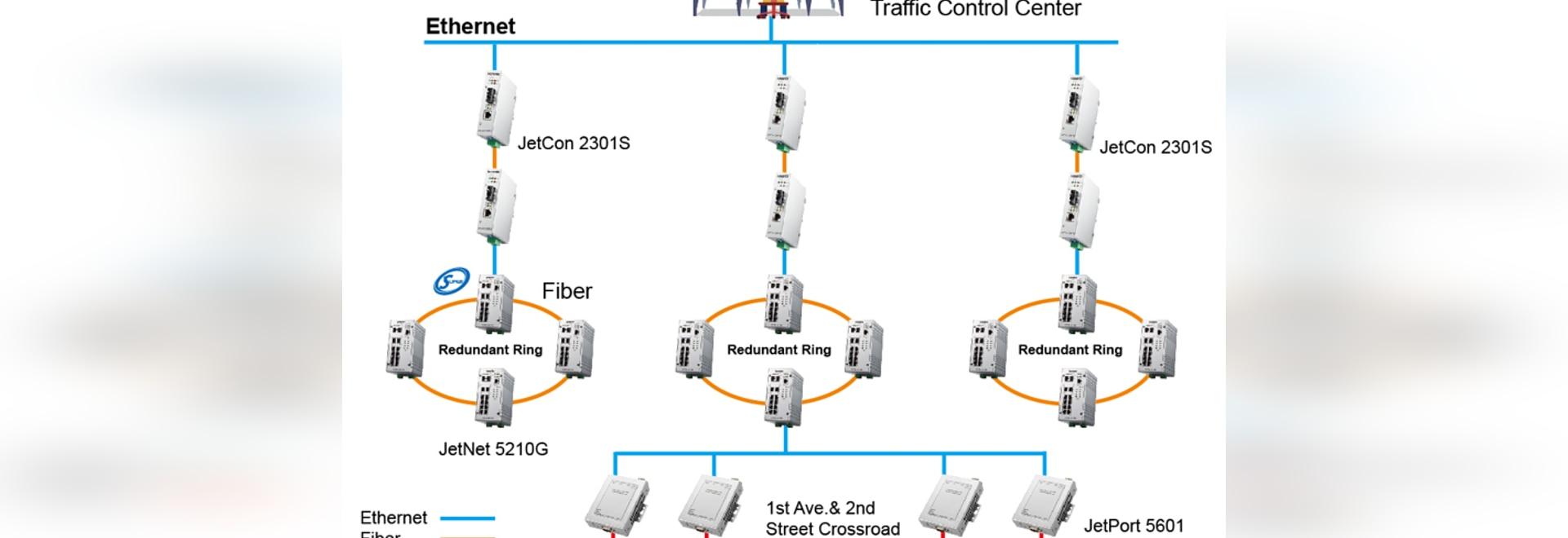 Traffic Control Center