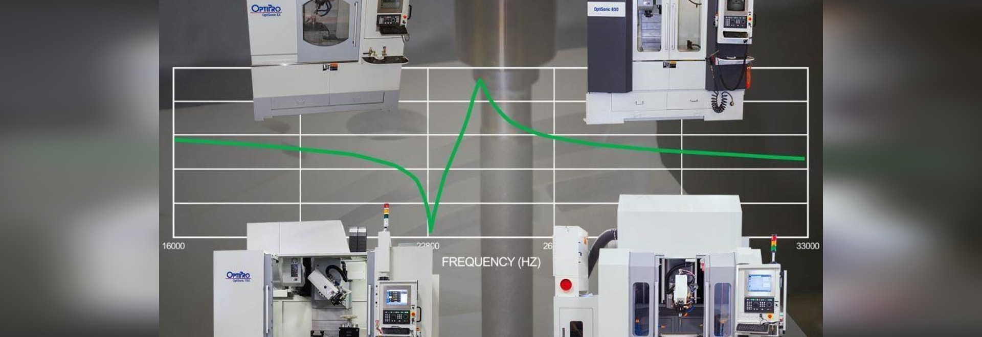 Ultrasonic Machining Center Performs Efficient Glass, Ceramic Work