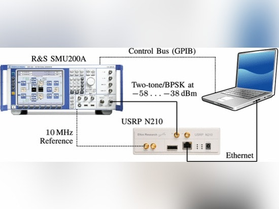Mitigate Distortions in Software-Defined Wideband Receivers