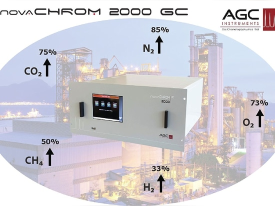 Improving the Analysis of Impurities in Argon with the new AGC NovaCHROM 2000 which features up to 85% more sensitivity