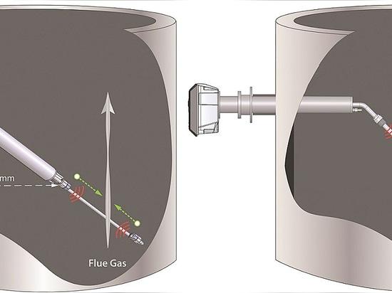 Pollutec 2014: new Flue Gas Flow Measurement System launched