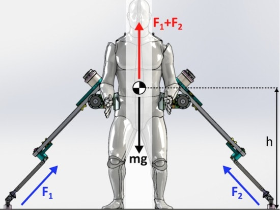 EXTRA PAIR OF ROBOTIC ARMS PREDICTS HOW TO HELP USER