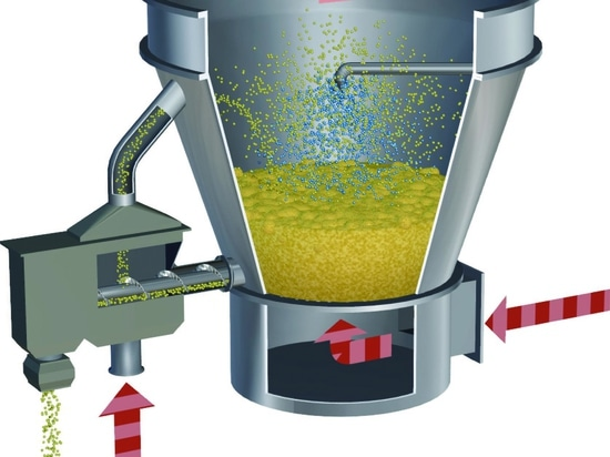 Continuous Fluid Bed Top Spray Granulator with Air Classifying Product Discharge