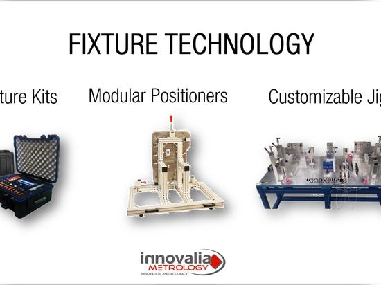 Fixture Technology