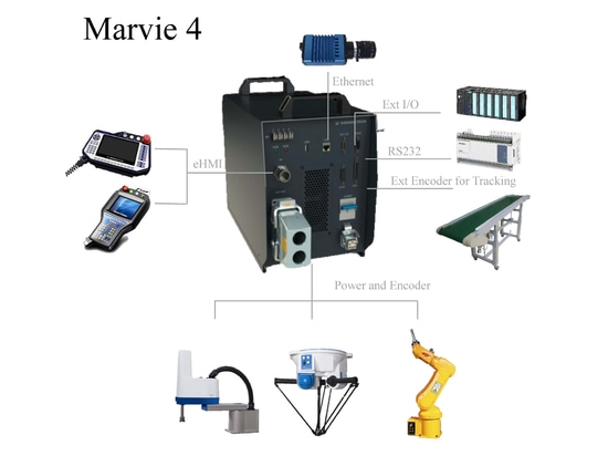 Marvie 4 Control System and Smart Camera