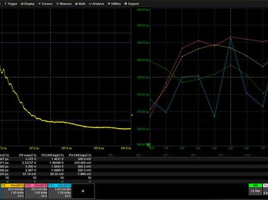 Automotive EMC Measurements with Oscilloscopes