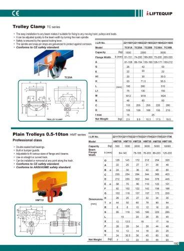 MATERIAL HANDLING EQUIPMENT/I-LIFT/TROLLEY CLAMP/TC SERIES