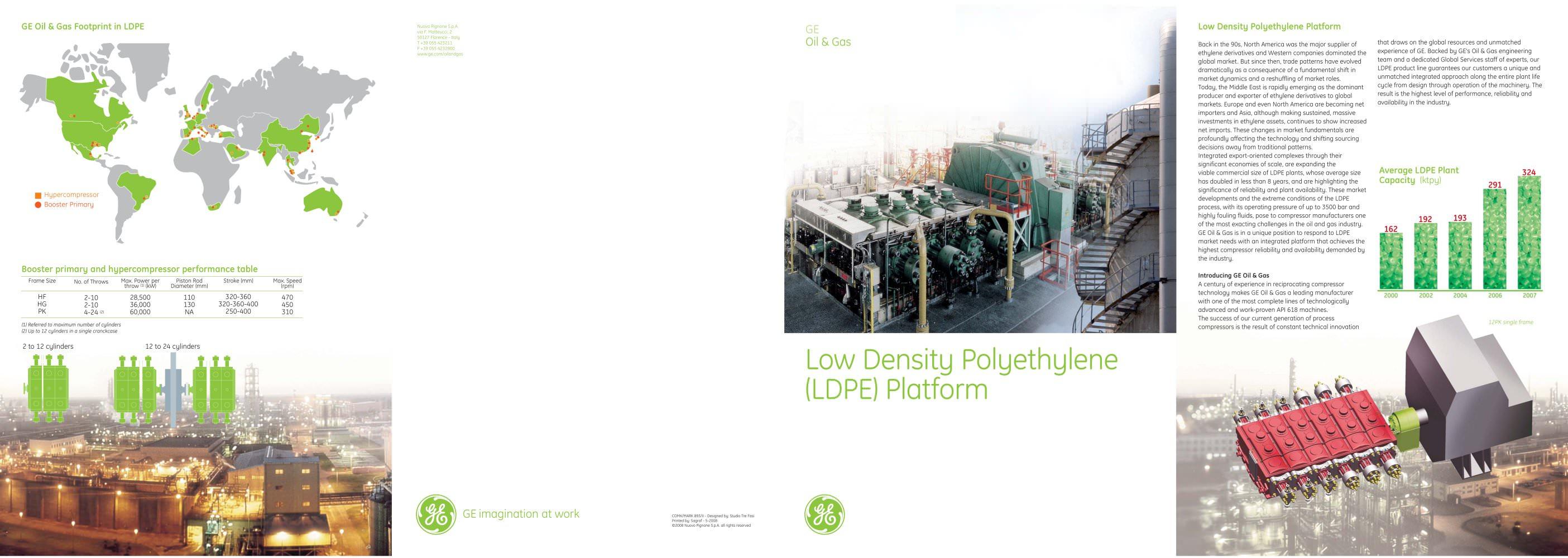 Low Density Polyethylene LDPE Platform GE pressors PDF