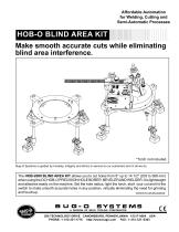 Hob-o Blind Area Kit