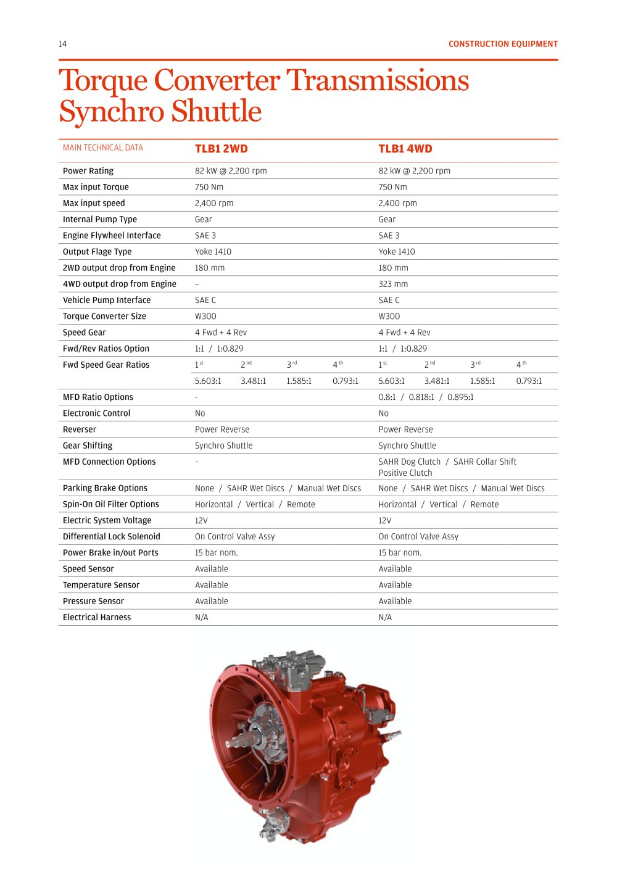 Backhoe loaders Transmissions - 1 / 4 Pages