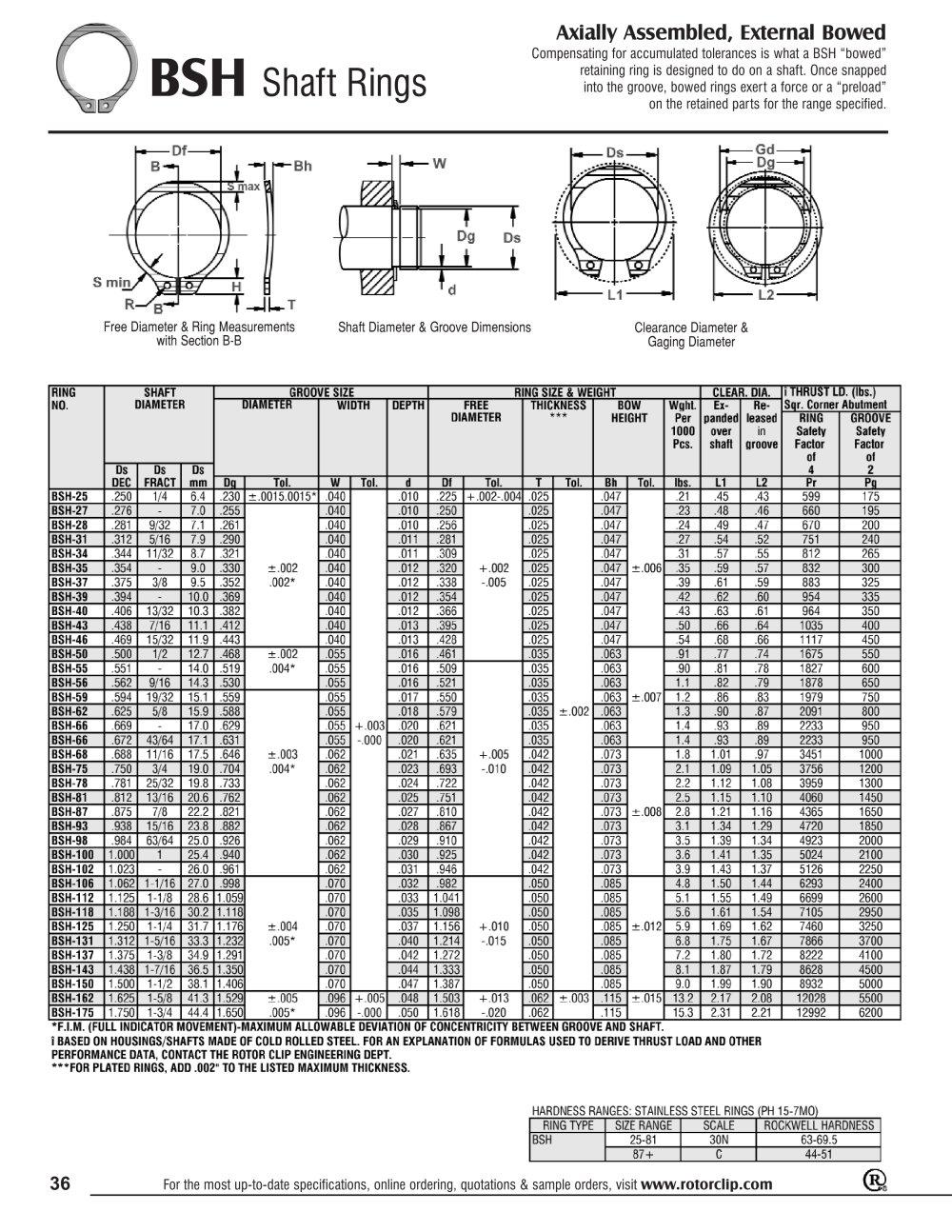 retaining ring dimensions