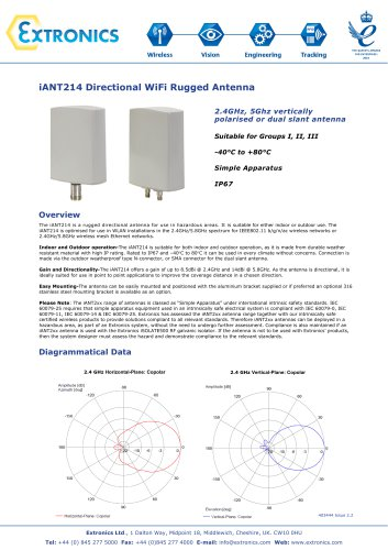 Directional WiFi Rugged Antenna iANT214 - Extronics Ltd