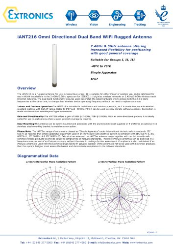 Omni Directional Dual Band WiFi Rugged Antenna iANT216 - Dual Band