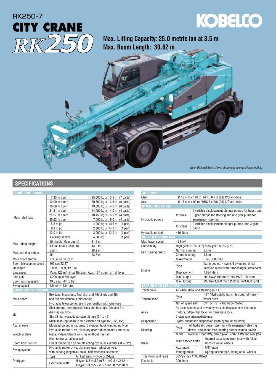 Kobelco Crane Wiring Diagram - Free Vehicle Wiring Diagrams •