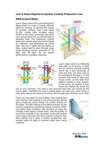 Tin Coating Process