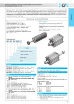 RP-RM_UNITOP (RP) ISO 21287 (RM) Compact cylinders  ...