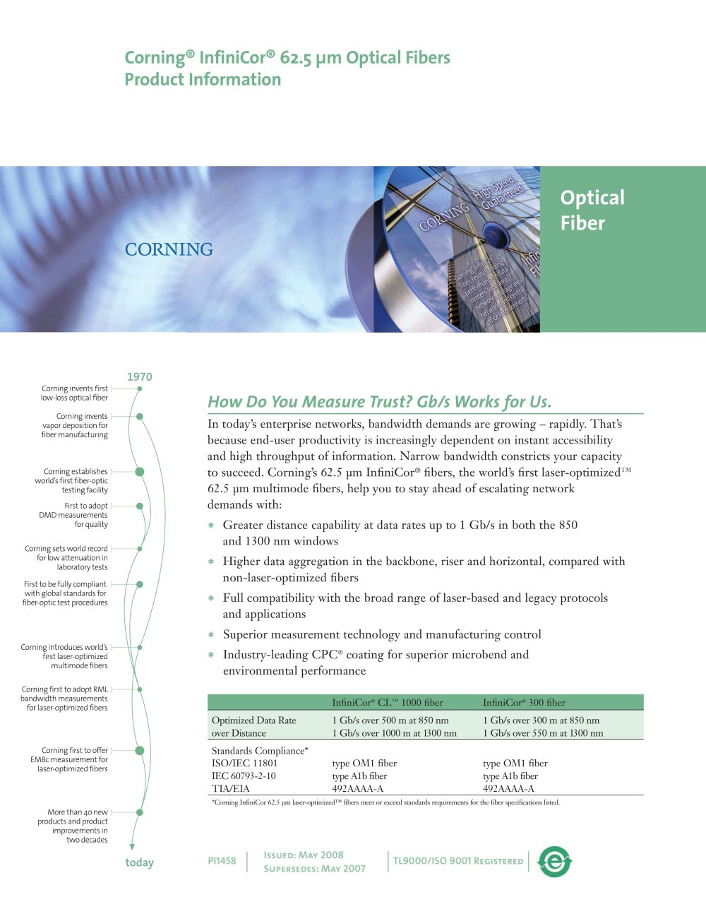 InfiniCor 62.5 µm Optical Fiber Product Information Sheet   1 / 4 Pages