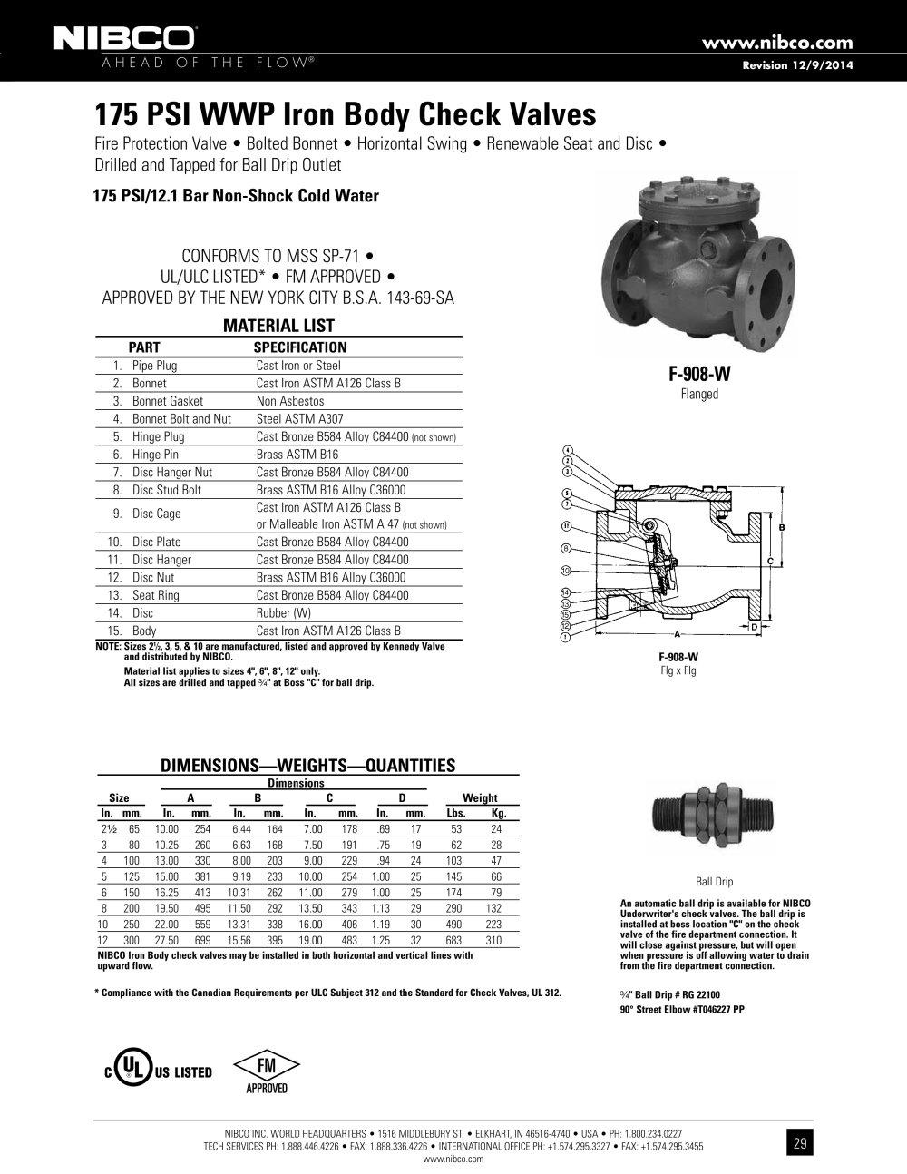 butterfly valve  globe valve