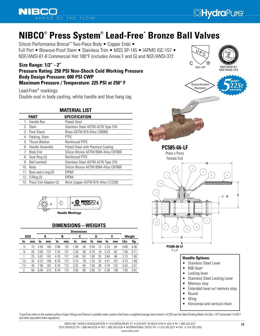 NIBCO GATE VALVES CATALOGUE PDF