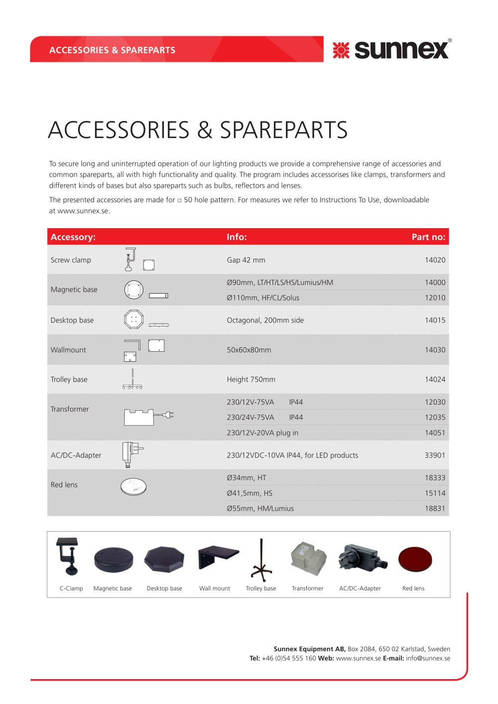 Spare parts, accessories, equipment: a selection of sites