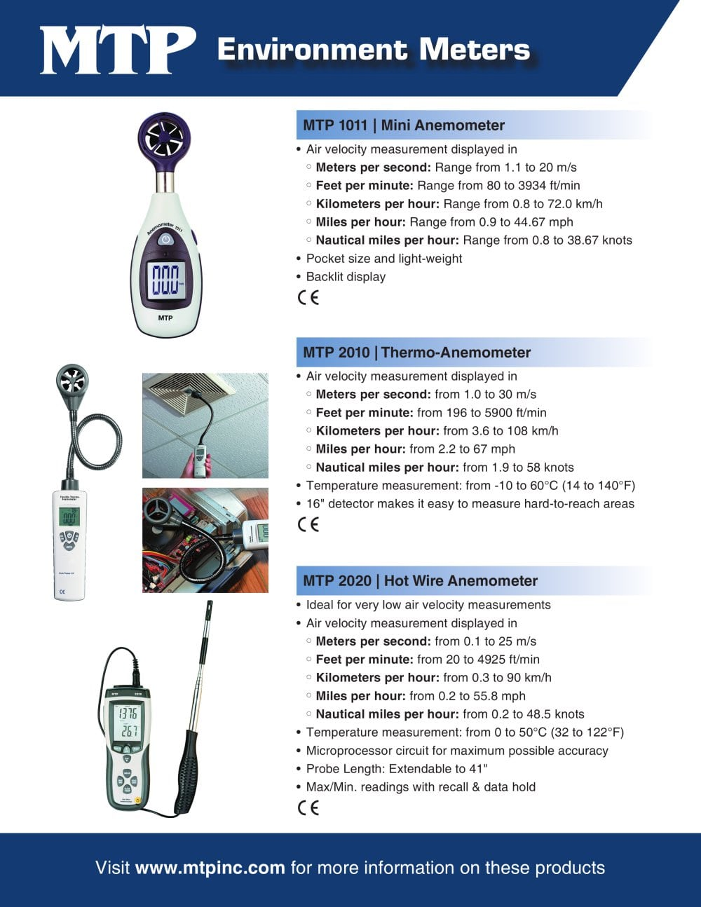 Environment Meters 1 4 Pages