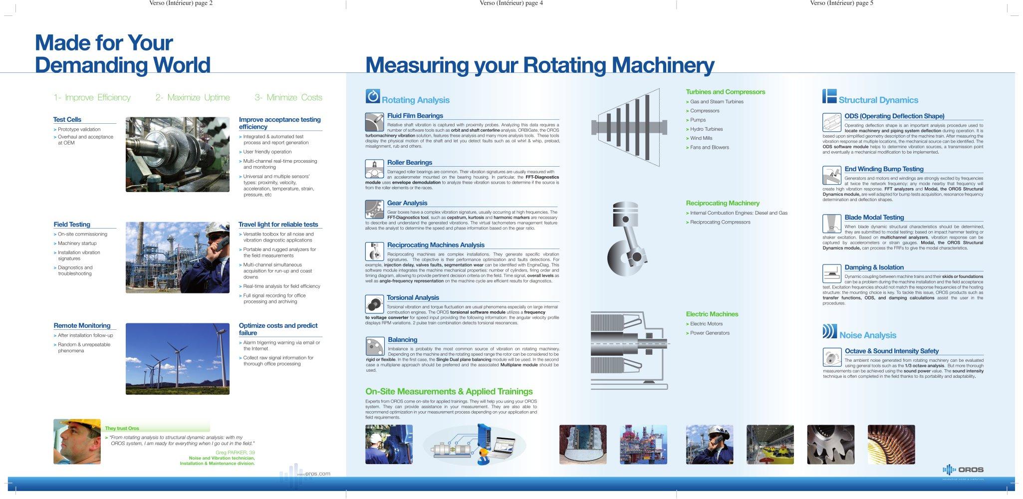 Fundamentals Of Rotating Machinery Diagnostics Pdf
