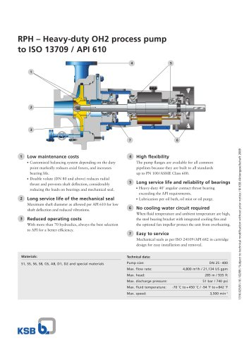 RPH – Heavy-duty OH2 process pump