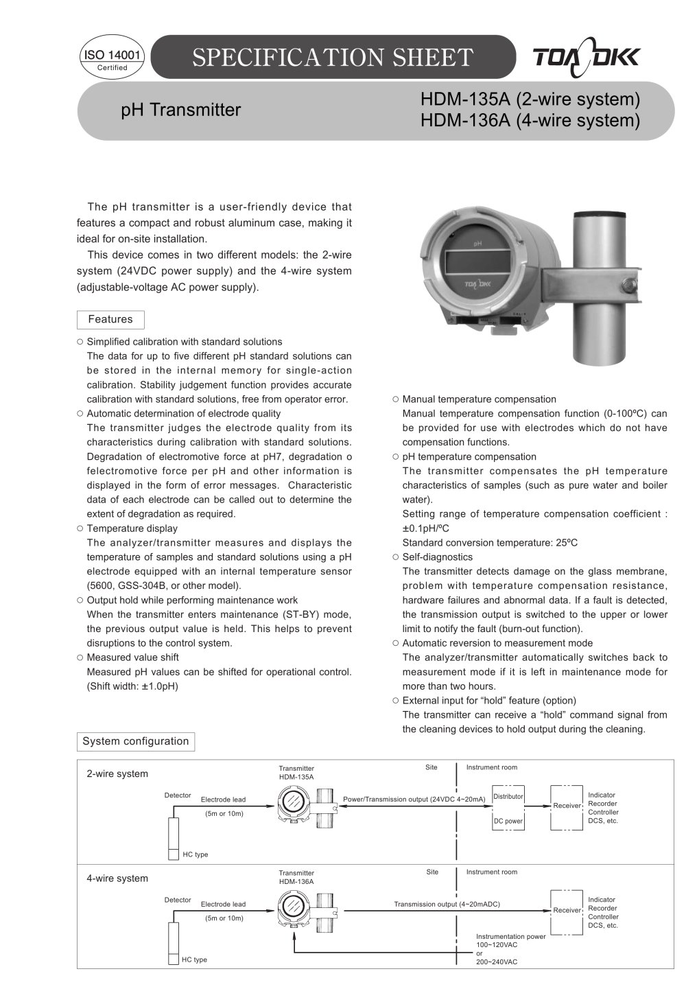 HDM-135A (2-wire system) HDM-136A (4-wire system) - DKK-TOA - PDF ...