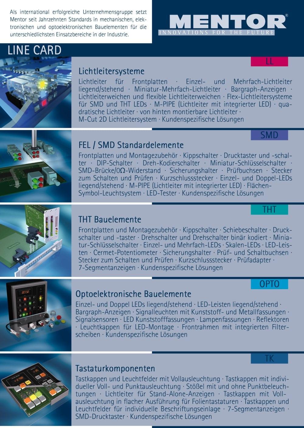 Niedlich Mikroschalter Symbol Ideen - Der Schaltplan - triangre.info
