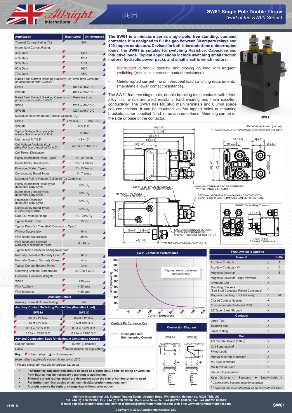 sw61 424939_1b sw61 albright international pdf catalogue technical albright contactor wiring diagram at bayanpartner.co