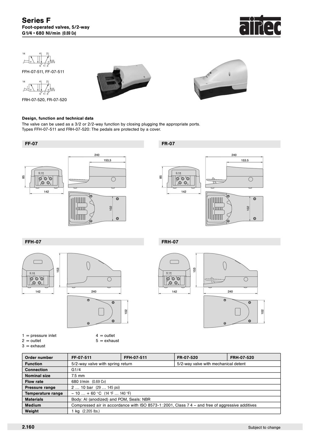 F Series Airtec Pneumatic Pdf Catalogue Technical 2 Way Switch 1 Pages