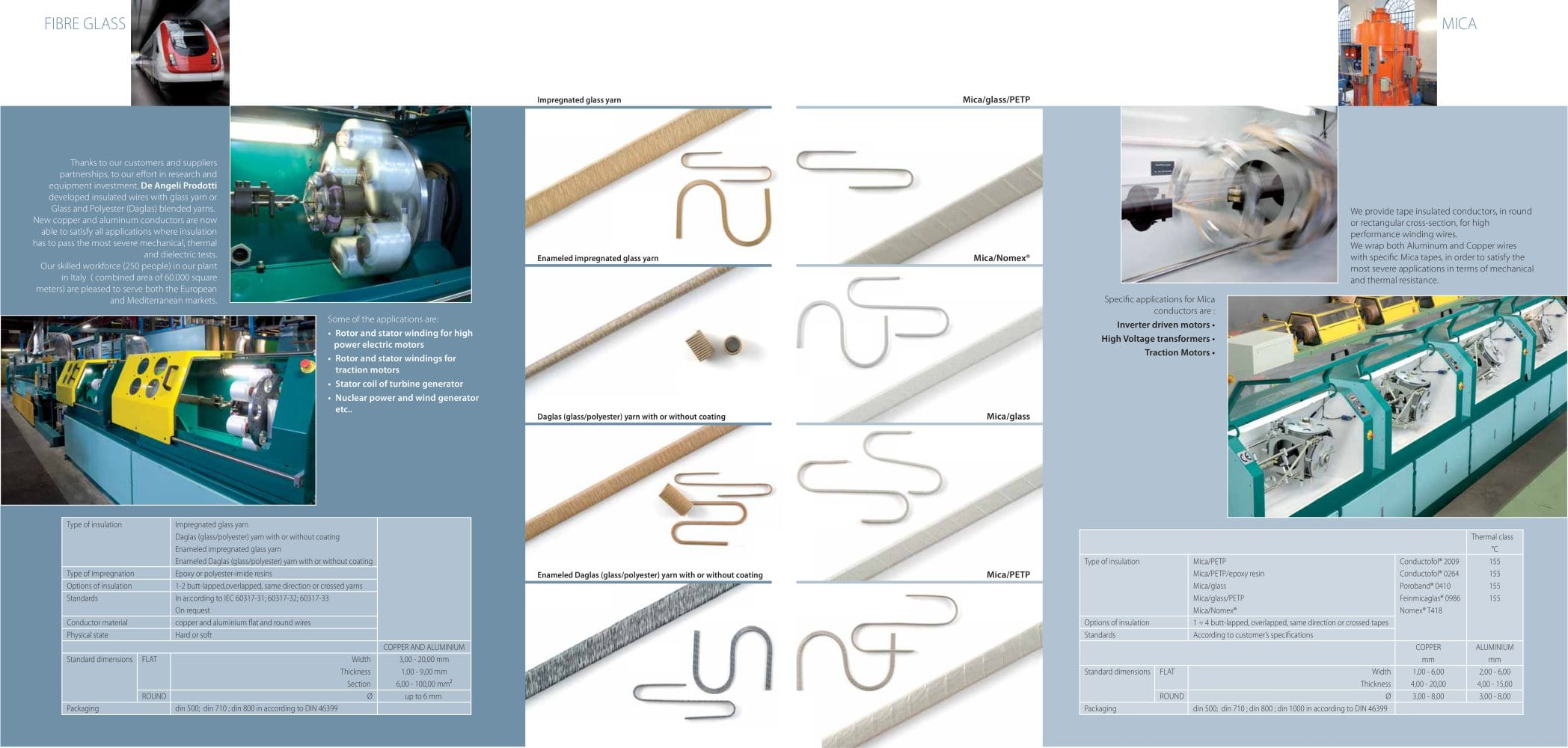 High Performance Fibre Glass Insulated Winding Wires - De Angeli ...