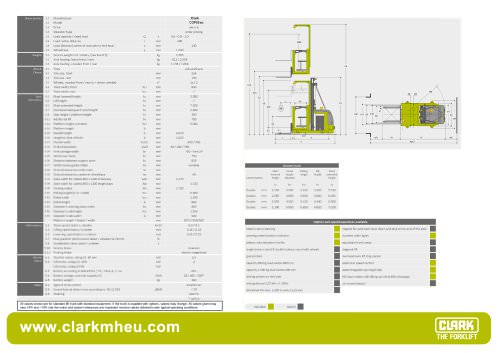 Specification sheet CLARK C OP 03 ac