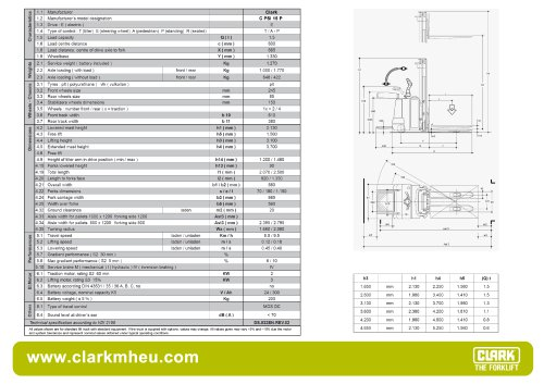 Specification sheet CLARK C PSi 15P