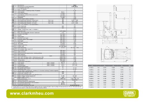 Specification sheet CLARK C RT 20 ac